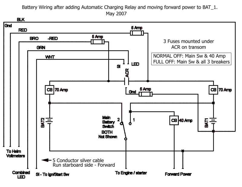 acrwiring kayak wiring diagram diagram wiring diagrams for diy car repairs how to wire fish finder to fuse box at gsmx.co