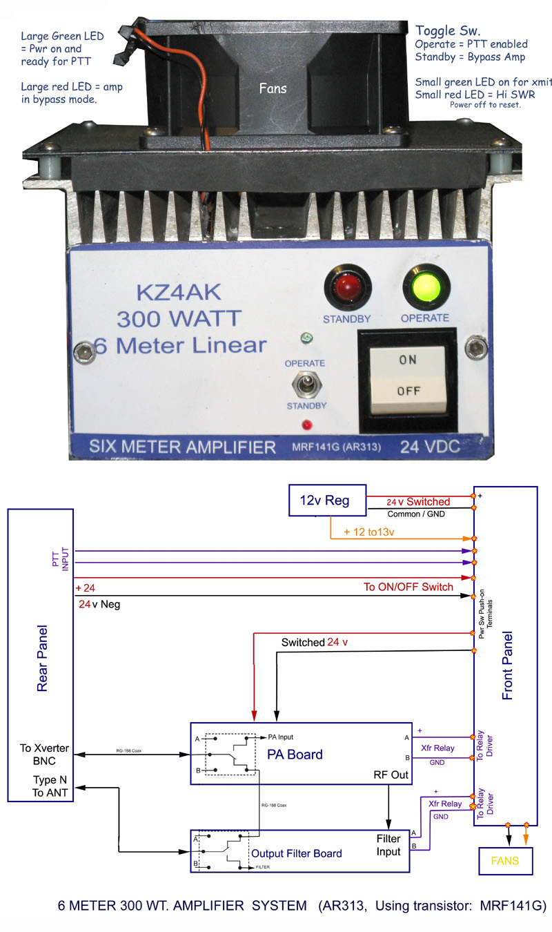 Links Amp Meter For My Rig This Allows You To Use The One Panel 6 Linear Amplifier Using An Mrf141g Ar313 Design